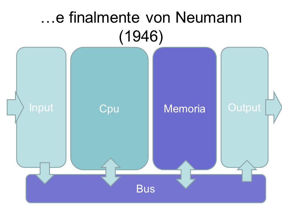 …e finalmente von Neumann (1946) InputOutput CpuMemoria Bus