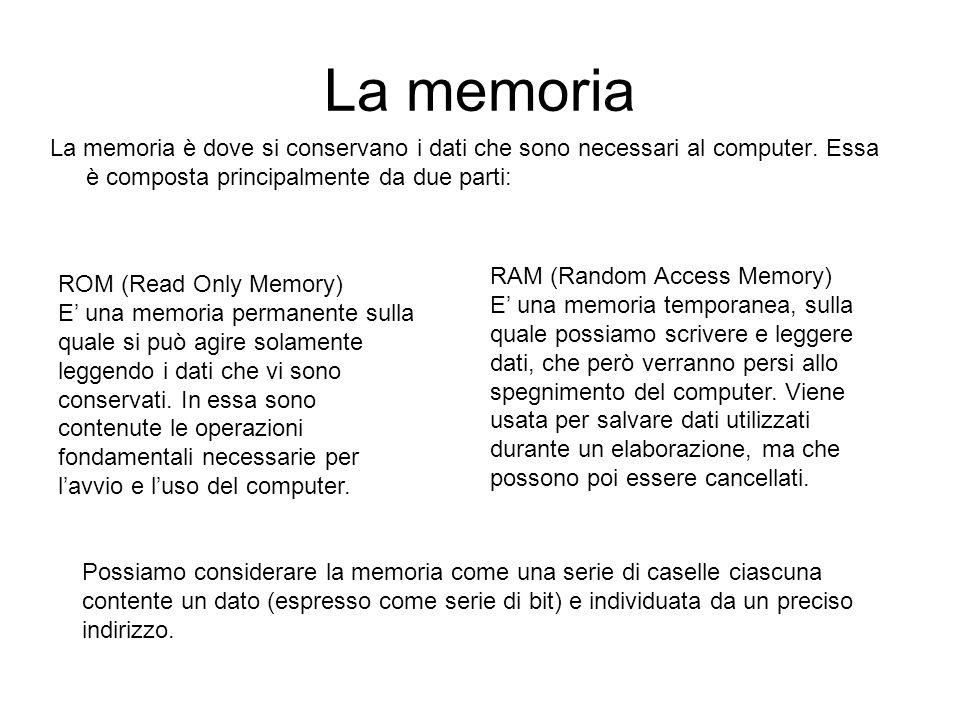 La memoria La memoria è dove si conservano i dati che sono necessari al computer. Essa è composta principalmente da due parti: ROM (Read Only Memory)