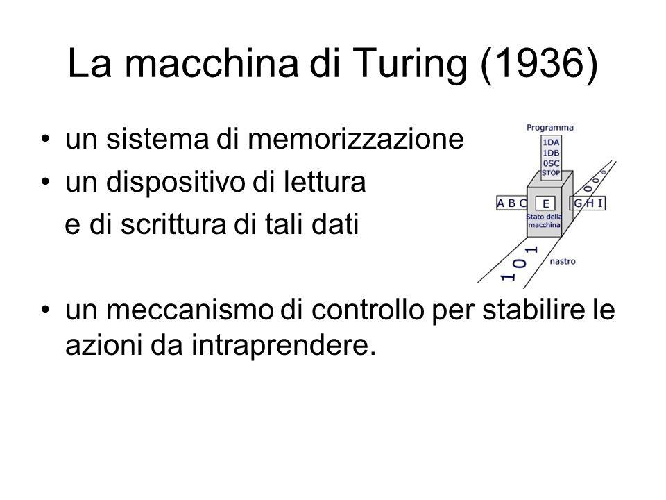 La macchina di Turing (1936) un sistema di memorizzazione un dispositivo di lettura e di scrittura di tali dati un meccanismo di controllo per stabili