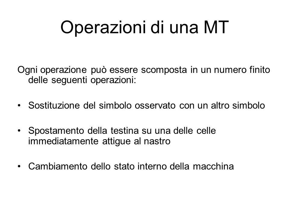 Operazioni di una MT Ogni operazione può essere scomposta in un numero finito delle seguenti operazioni: Sostituzione del simbolo osservato con un altro simbolo Spostamento della testina su una delle celle immediatamente attigue al nastro Cambiamento dello stato interno della macchina