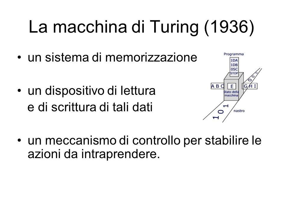 La macchina di Turing (1936) un sistema di memorizzazione un dispositivo di lettura e di scrittura di tali dati un meccanismo di controllo per stabilire le azioni da intraprendere.