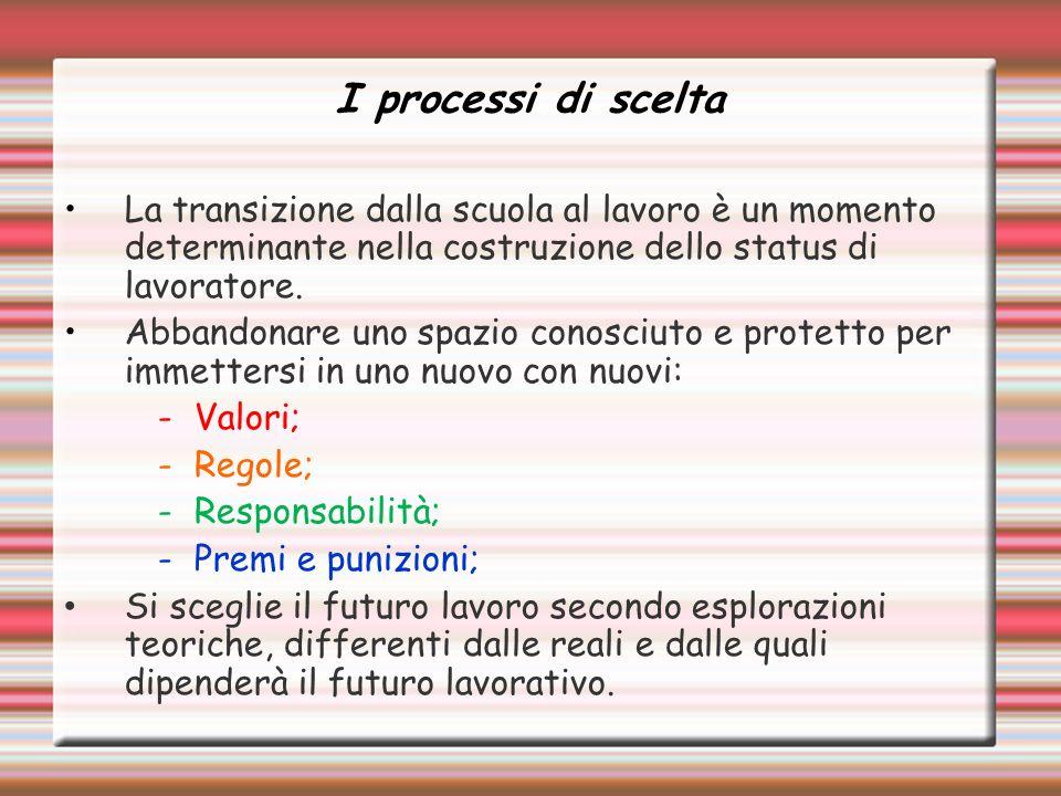 I processi di scelta La transizione dalla scuola al lavoro è un momento determinante nella costruzione dello status di lavoratore.