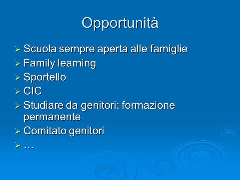 Opportunità Scuola sempre aperta alle famiglie Scuola sempre aperta alle famiglie Family learning Family learning Sportello Sportello CIC CIC Studiare