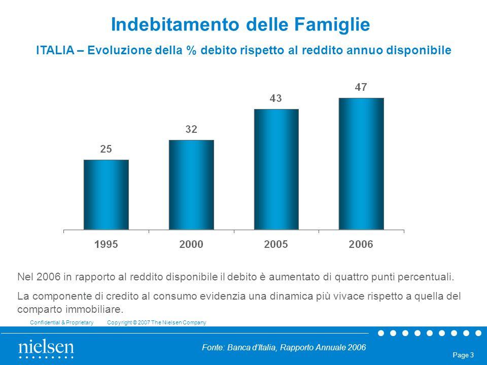 Confidential & Proprietary Copyright © 2007 The Nielsen Company Page 3 Indebitamento delle Famiglie ITALIA – Evoluzione della % debito rispetto al red