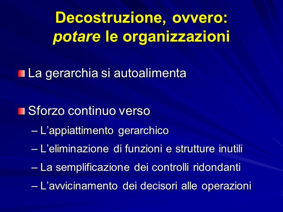 Decostruzione, ovvero: potare le organizzazioni La gerarchia si autoalimenta Sforzo continuo verso –Lappiattimento gerarchico –Leliminazione di funzio
