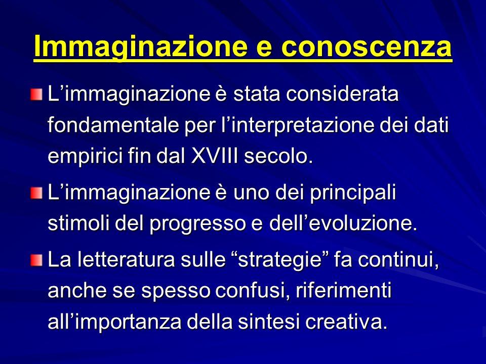 Immaginazione e conoscenza Limmaginazione è stata considerata fondamentale per linterpretazione dei dati empirici fin dal XVIII secolo. Limmaginazione