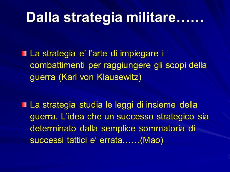 Dalla strategia militare…… La strategia e larte di impiegare i combattimenti per raggiungere gli scopi della guerra (Karl von Klausewitz) La strategia