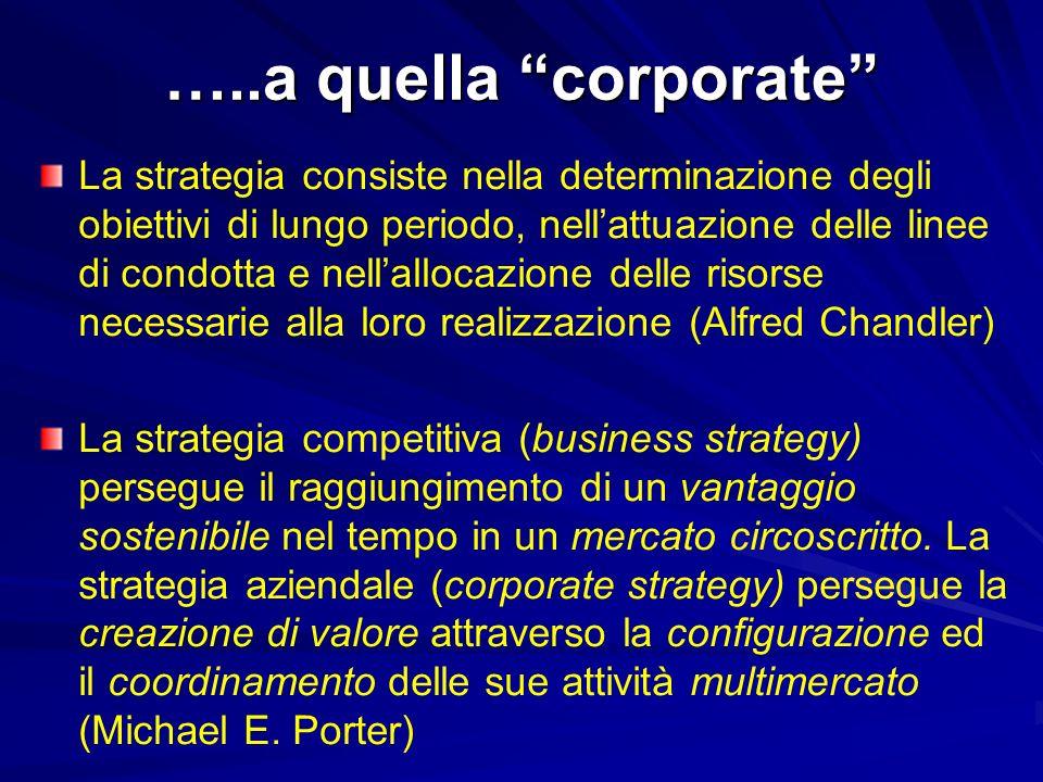 …..a quella corporate La strategia consiste nella determinazione degli obiettivi di lungo periodo, nellattuazione delle linee di condotta e nellalloca