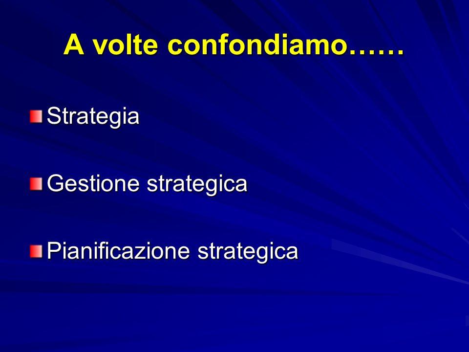 A volte confondiamo…… Strategia Gestione strategica Pianificazione strategica