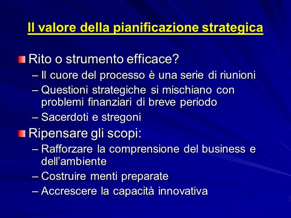 Il valore della pianificazione strategica Rito o strumento efficace? –Il cuore del processo è una serie di riunioni –Questioni strategiche si mischian