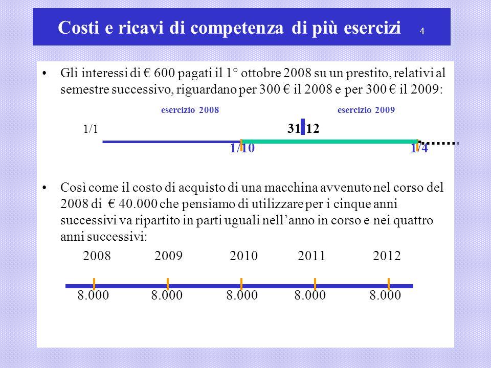 Costi e ricavi di competenza di più esercizi 4 Gli interessi di 600 pagati il 1° ottobre 2008 su un prestito, relativi al semestre successivo, riguard