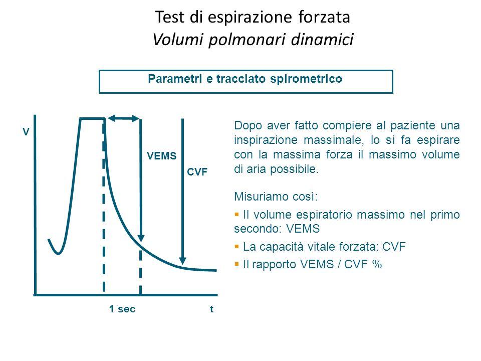 Parametri e tracciato spirometrico Test di espirazione forzata Volumi polmonari dinamici Dopo aver fatto compiere al paziente una inspirazione massima