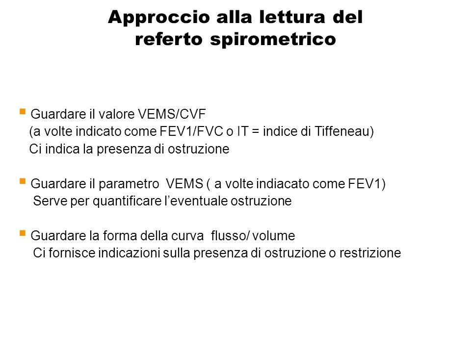 Guardare il valore VEMS/CVF (a volte indicato come FEV1/FVC o IT = indice di Tiffeneau) Ci indica la presenza di ostruzione Guardare il parametro VEMS