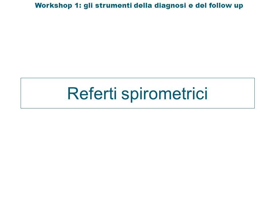 Referti spirometrici Workshop 1: gli strumenti della diagnosi e del follow up