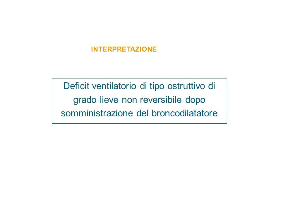 Deficit ventilatorio di tipo ostruttivo di grado lieve non reversibile dopo somministrazione del broncodilatatore INTERPRETAZIONE
