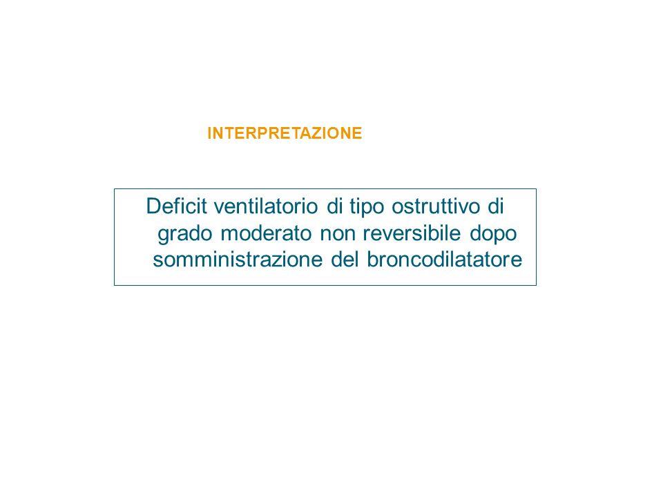 Deficit ventilatorio di tipo ostruttivo di grado moderato non reversibile dopo somministrazione del broncodilatatore INTERPRETAZIONE