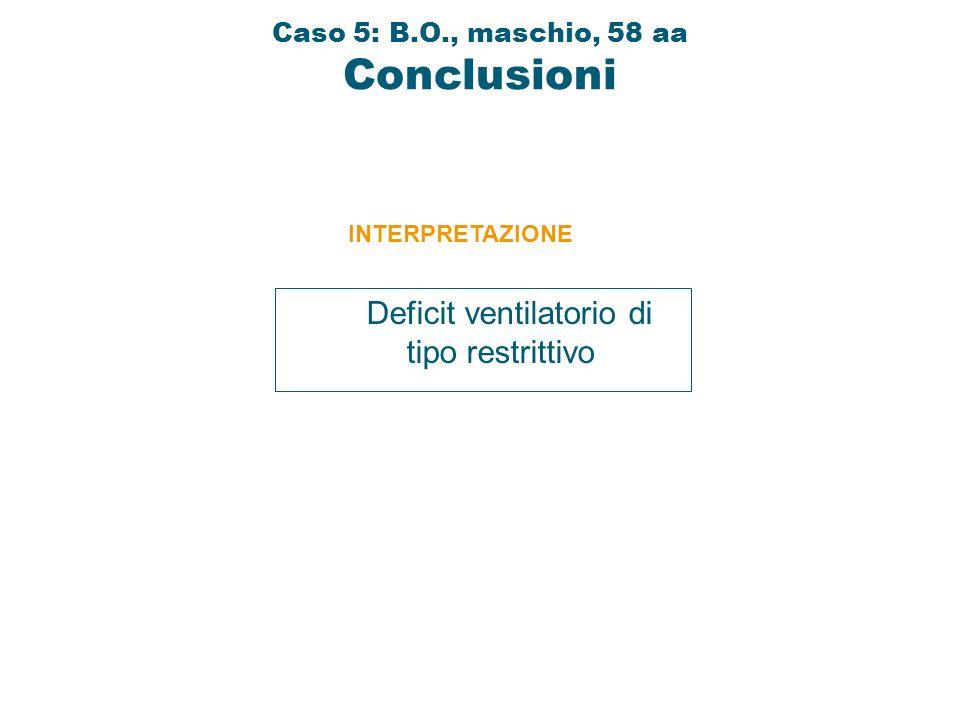 Deficit ventilatorio di tipo restrittivo INTERPRETAZIONE Caso 5: B.O., maschio, 58 aa Conclusioni