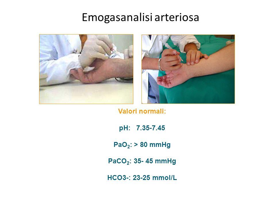 Emogasanalisi arteriosa Valori normali: pH: 7.35-7.45 PaO 2 : > 80 mmHg PaCO 2 : 35- 45 mmHg HCO3-: 23-25 mmol/L
