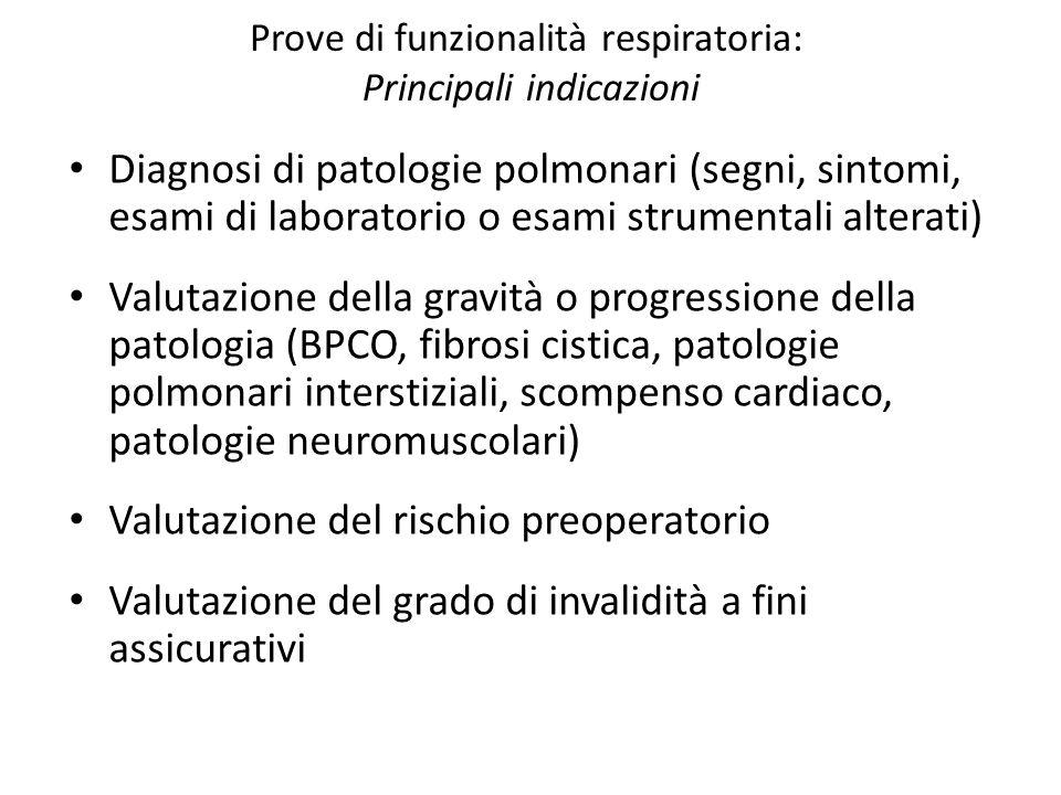 La Ventilazione: Prove di Funzionalità Ventilatoria Volumi polmonari statici Volumi polmonari dinamici Test di espirazione forzata Picco di flusso espiratorio Test di reversibilità Test di iperreattività bronchiale Test di performance dei muscoli respiratori Test di funzionalità respiratoria