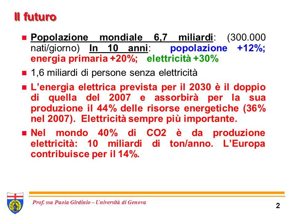 33 Prof. ssa Paola Girdinio – Università di Genova