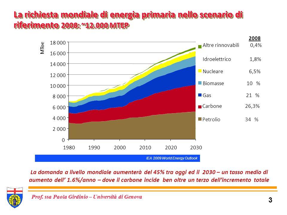 14 Prof. ssa Paola Girdinio – Università di Genova LEUROPA E IL NUCLEARE