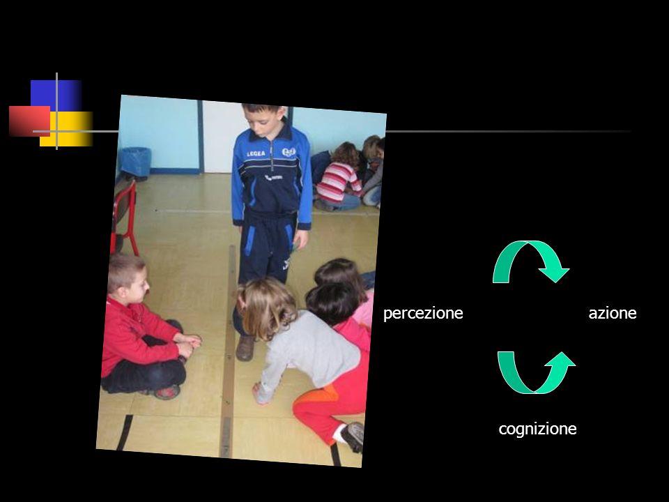 cognizione percezioneazione