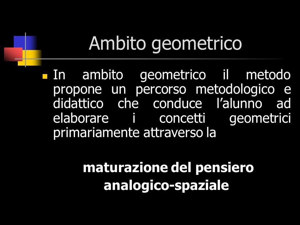 Ambito geometrico In ambito geometrico il metodo propone un percorso metodologico e didattico che conduce lalunno ad elaborare i concetti geometrici p