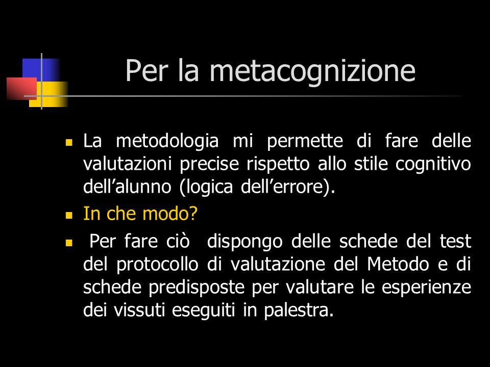 Per la metacognizione La metodologia mi permette di fare delle valutazioni precise rispetto allo stile cognitivo dellalunno (logica dellerrore). In ch