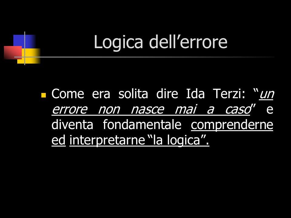 Logica dellerrore Come era solita dire Ida Terzi: un errore non nasce mai a caso e diventa fondamentale comprenderne ed interpretarne la logica.