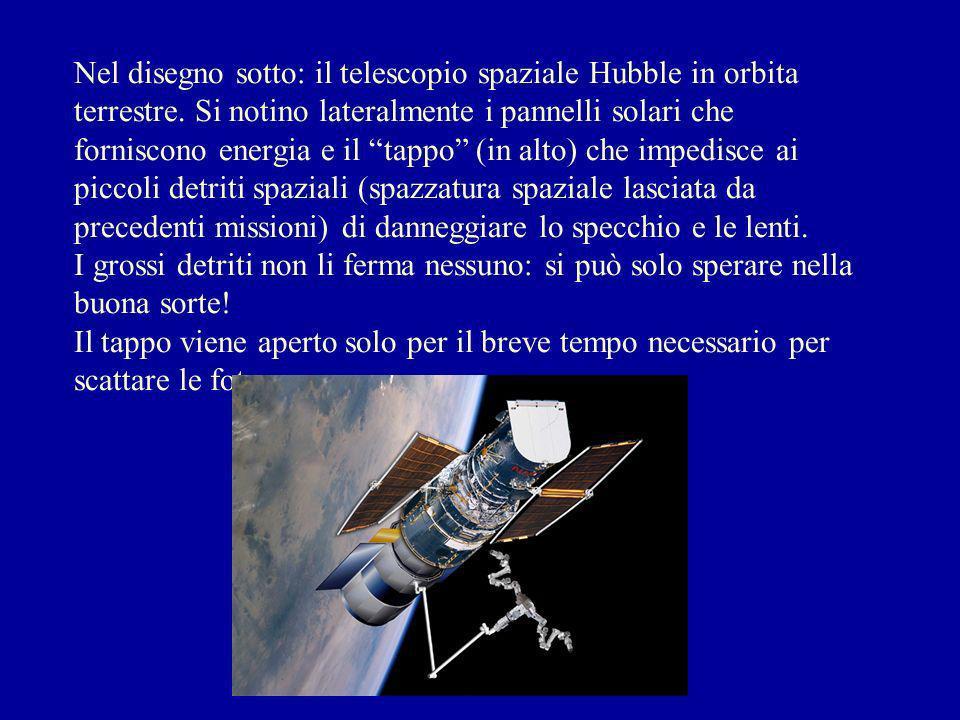Nel disegno sotto: il telescopio spaziale Hubble in orbita terrestre. Si notino lateralmente i pannelli solari che forniscono energia e il tappo (in a
