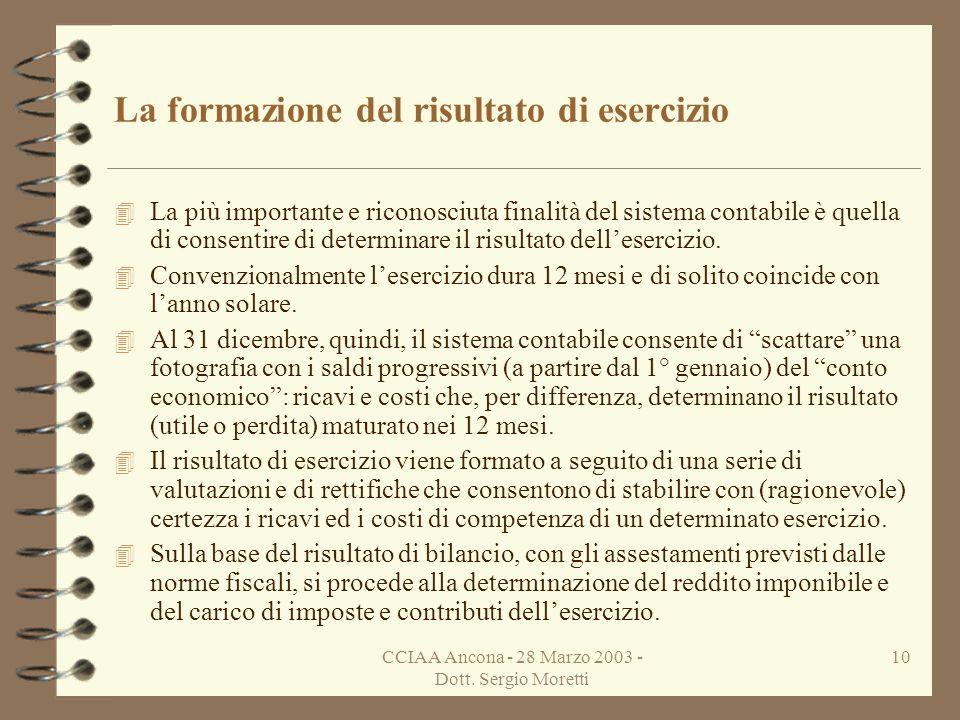 CCIAA Ancona - 28 Marzo 2003 - Dott. Sergio Moretti 9 Il sistema contabile di impresa 4 Il sistema contabile va dunque approntato (anche se affidato a