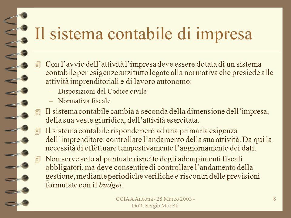 CCIAA Ancona - 28 Marzo 2003 - Dott. Sergio Moretti 7 Gli elementi economici e patrimoniali 4 Nel caso del ricorso a risorse esterne (banca, leasing o