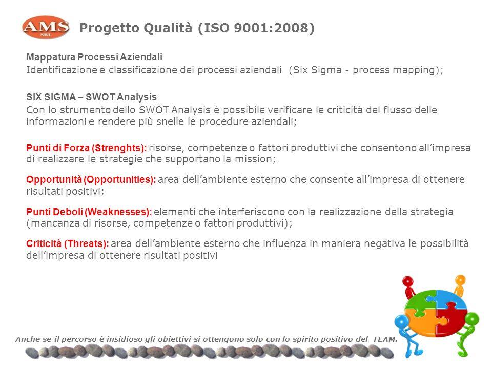 Anche se il percorso è insidioso gli obiettivi si ottengono solo con lo spirito positivo del TEAM. Progetto Qualità (ISO 9001:2008) Mappatura Processi