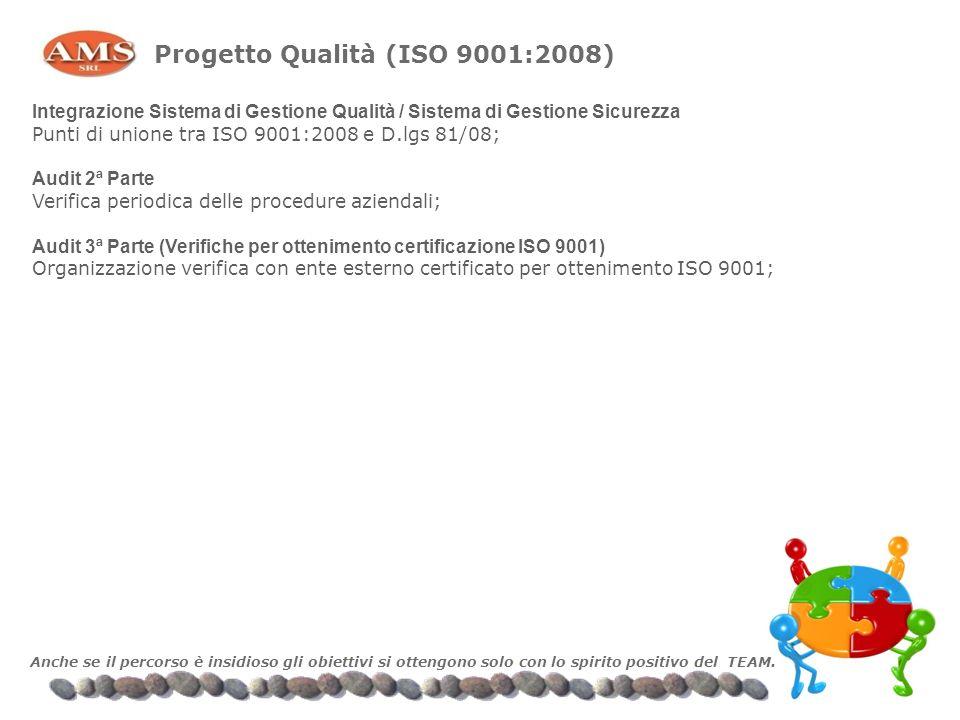 Anche se il percorso è insidioso gli obiettivi si ottengono solo con lo spirito positivo del TEAM. Progetto Qualità (ISO 9001:2008) Integrazione Siste