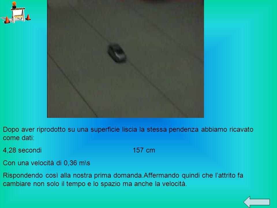 Dopo aver riprodotto su una superficie liscia la stessa pendenza abbiamo ricavato come dati: 4,28 secondi 157 cm Con una velocità di 0,36 m\s Risponde