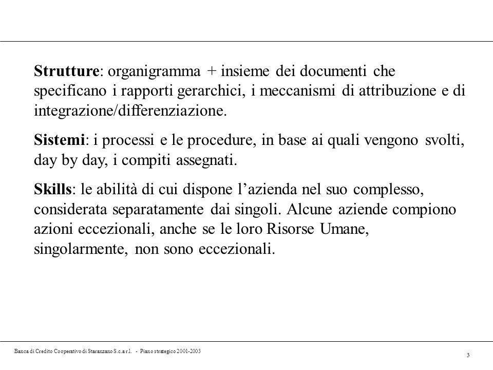 Banca di Credito Cooperativo di Staranzano S.c.a r.l. - Piano strategico 2001-2003 3 Strutture: organigramma + insieme dei documenti che specificano i