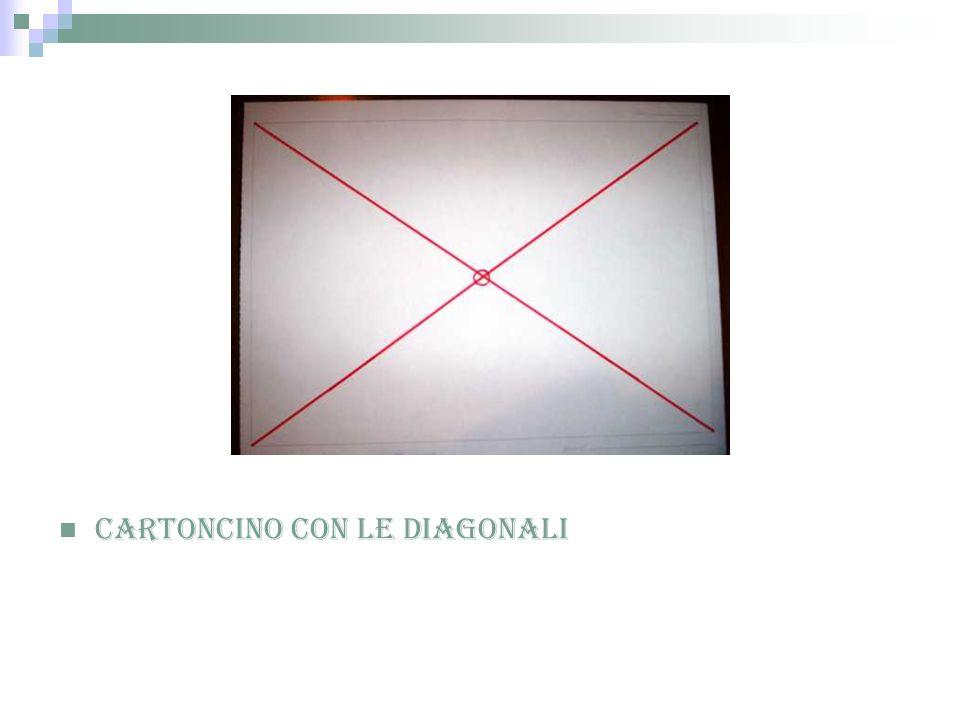2) Si dispongano i 4 cartoncini sui pianetti orizzontali di 2 assicelle parallele disposte verticalmente; 3) Si passi un cordoncino nei fori, per vedere se essi sono disposti ben allineati; 4) Si fissino i 4 cartoncini con del nastro adesivo e si toglie il cordoncino; 5) Tra le due assicelle, sul piano di appoggio si metta una lampadina; 6) In cima alle due assicelle, si fissi con del nastro adesivo un pezzo di carta translucida;Al centro del foglio si faccia una macchia dellolio o del grasso, in modo da renderla più trasparente alla luce; 7) Quando la lampadina si accenderà, si vedrà sulla macchia dolio un cerchietto luminoso; 8) Se spostassimo uno qualsiasi dei cartoncini forati, il cerchietto scompare; Questo semplice esperimento suggerisce il seguente modello di propagazione della luce:una sorgente, la lampadina nel nostro caso, emette raggi luminosi in ogni direzione, un fascetto di raggi, avente la stessa direzione di fori allineati, li attraversa tutti e illumina la macchia dolio.