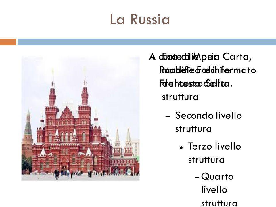 Fate clic per modificare il formato del testo della struttura Secondo livello struttura Terzo livello struttura Quarto livello struttura Quinto livell