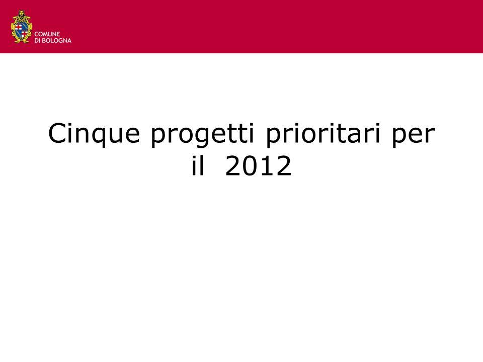 Cinque progetti prioritari per il 2012