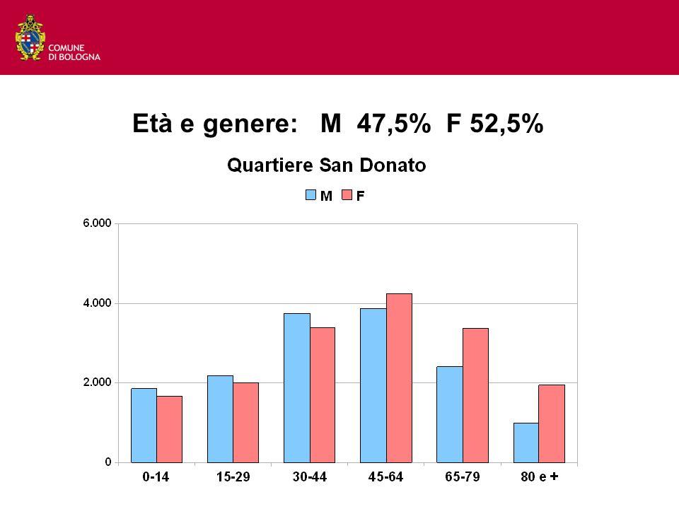 5 Età e genere: M 47,5% F 52,5%