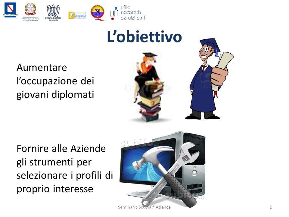 Lobiettivo Aumentare loccupazione dei giovani diplomati Fornire alle Aziende gli strumenti per selezionare i profili di proprio interesse 2Seminario S