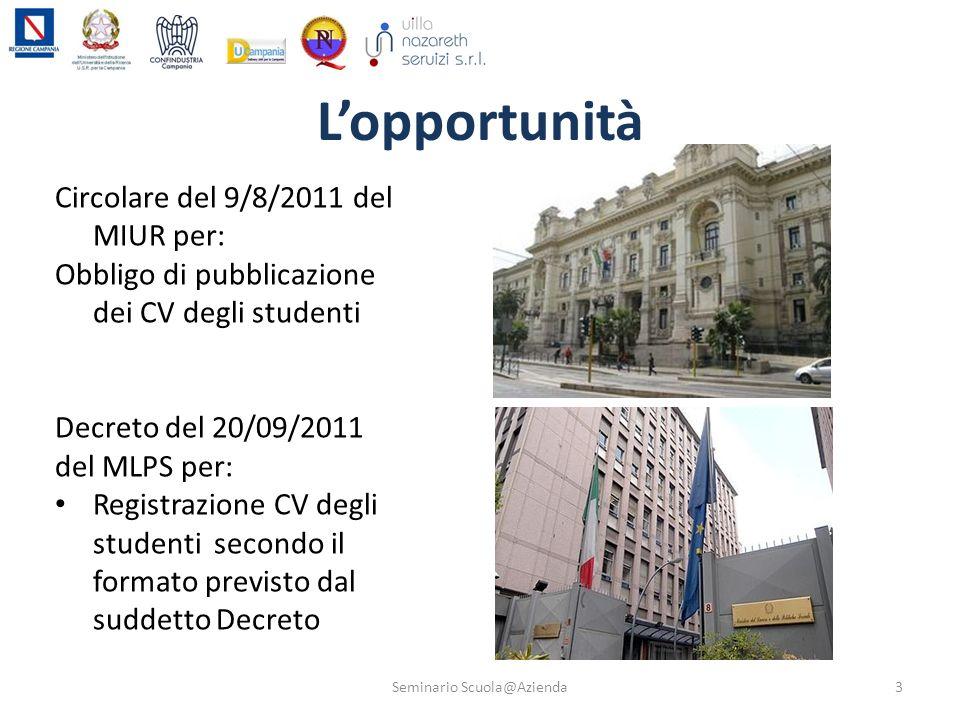 Lopportunità Circolare del 9/8/2011 del MIUR per: Obbligo di pubblicazione dei CV degli studenti Decreto del 20/09/2011 del MLPS per: Registrazione CV
