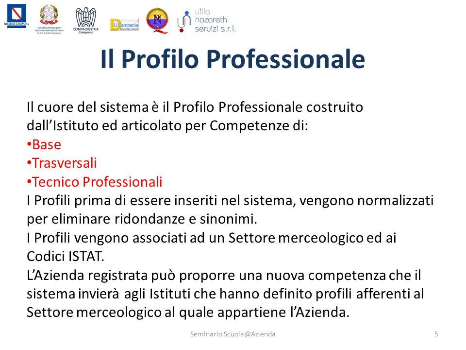 Il Profilo Professionale Il cuore del sistema è il Profilo Professionale costruito dallIstituto ed articolato per Competenze di: Base Trasversali Tecn