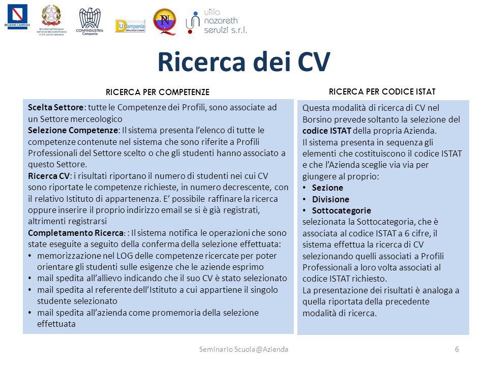 Ricerca dei CV Scelta Settore: tutte le Competenze dei Profili, sono associate ad un Settore merceologico Selezione Competenze: Il sistema presenta le