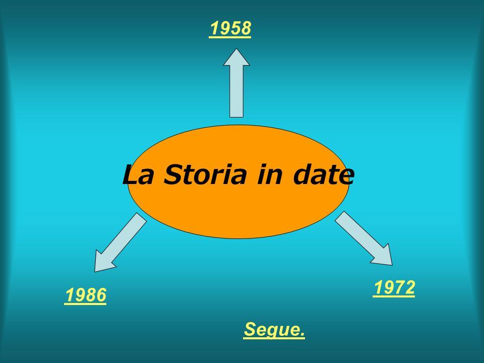 La Storia in date 1958 1972 1986 Segue.