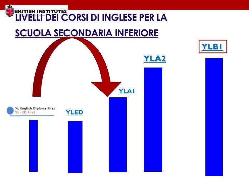LIVELLI DEI CORSI DI INGLESE PER LA SCUOLA SECONDARIA INFERIORE YLED YLA1 YLA2 YLB1