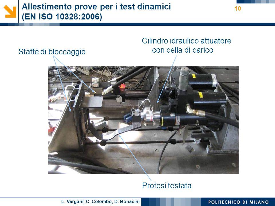 L. Vergani, C. Colombo, D. Bonacini 10 Cilindro idraulico attuatore con cella di carico Allestimento prove per i test dinamici (EN ISO 10328:2006) Sta