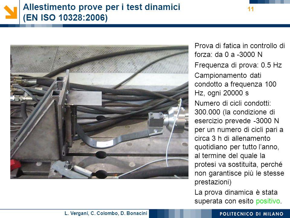 L. Vergani, C. Colombo, D. Bonacini 11 Allestimento prove per i test dinamici (EN ISO 10328:2006) Prova di fatica in controllo di forza: da 0 a -3000