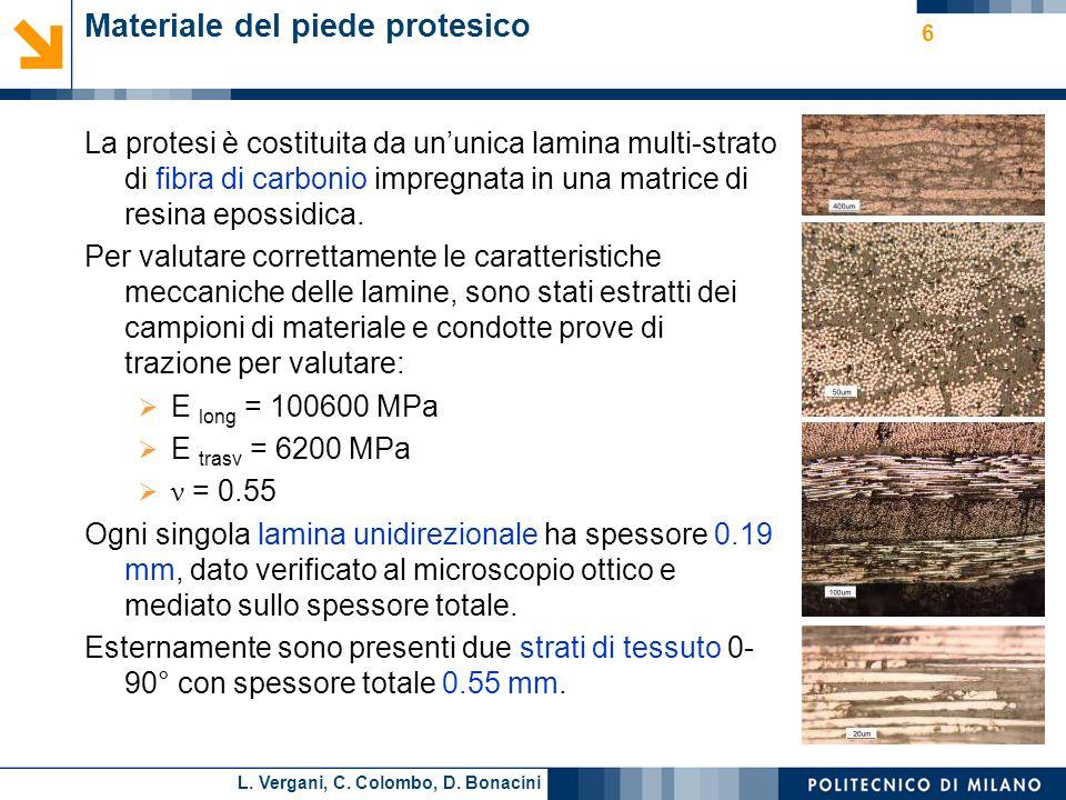 L. Vergani, C. Colombo, D. Bonacini Materiale del piede protesico La protesi è costituita da ununica lamina multi-strato di fibra di carbonio impregna
