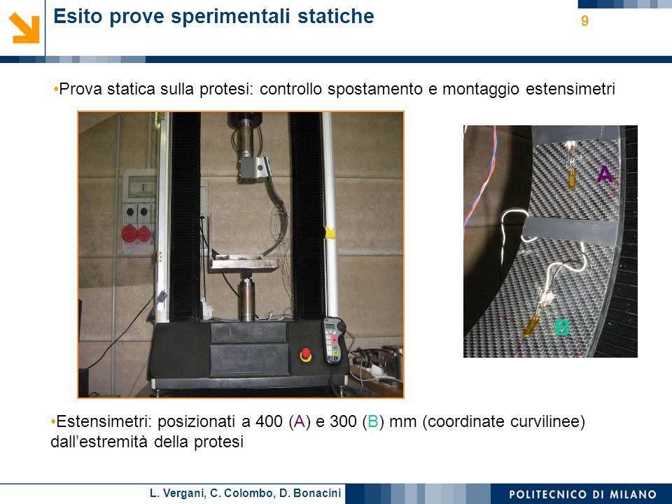 L. Vergani, C. Colombo, D. Bonacini 9 Esito prove sperimentali statiche Prova statica sulla protesi: controllo spostamento e montaggio estensimetri Es